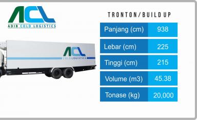 Tronton / Build Up
